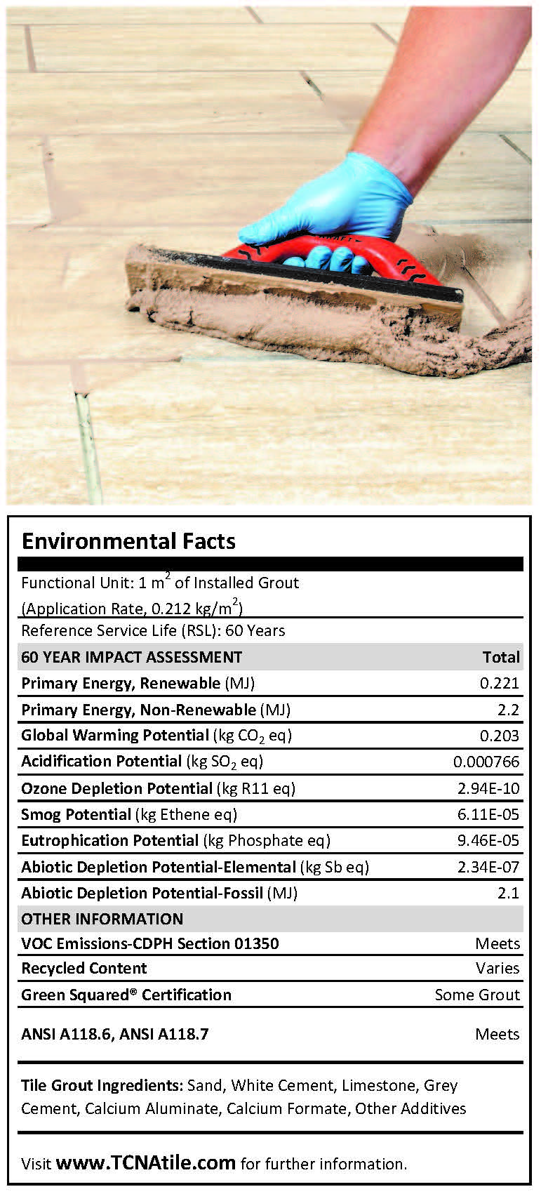 N. American Grout img Environmental Impacts